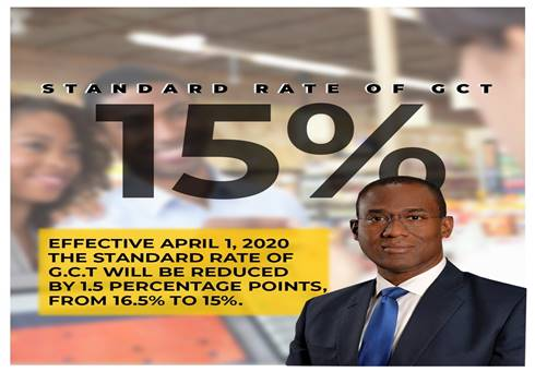 Decrease in GCT effective April 1, 2020